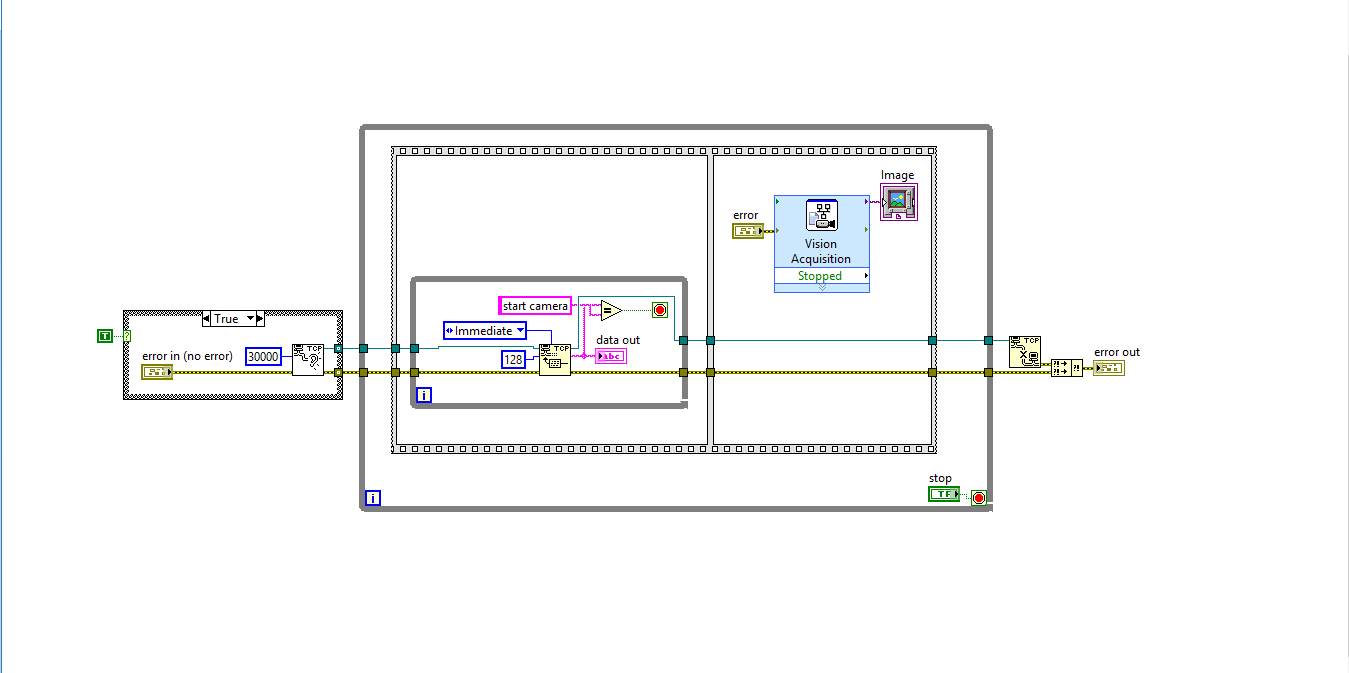 Connection Between the robot,force sensor and Labview — DoF