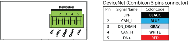 devicenet wiring diagram how to configure a robotiq device with    devicenet     how to configure a robotiq device with    devicenet