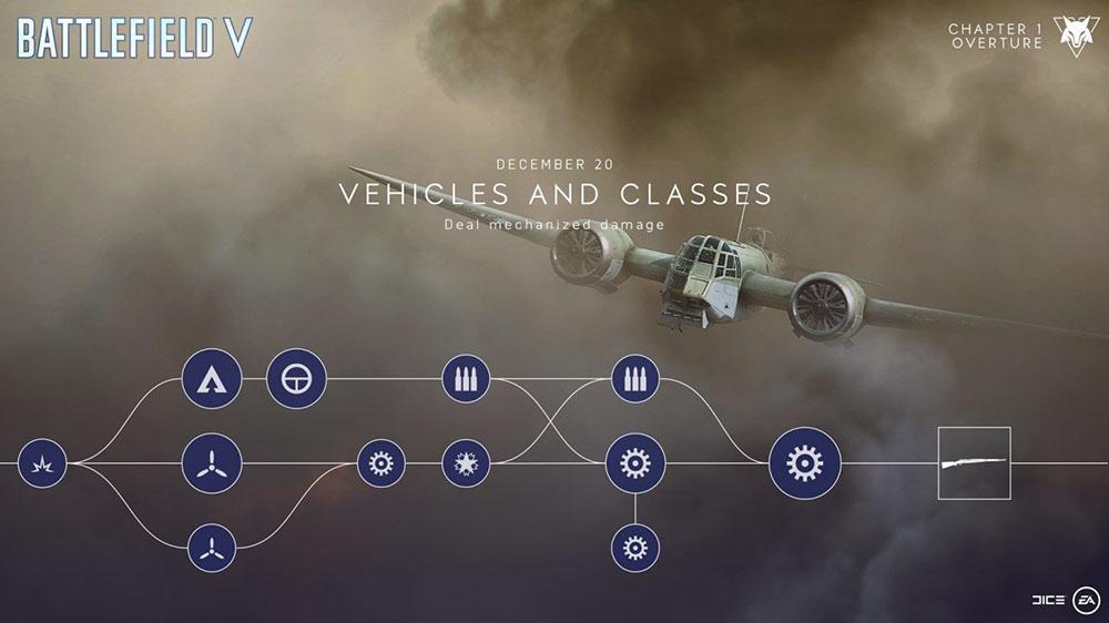Battlefield V Tides of War Chapter 1: Overture – Tips for the