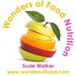Wonders of Food Nutrition