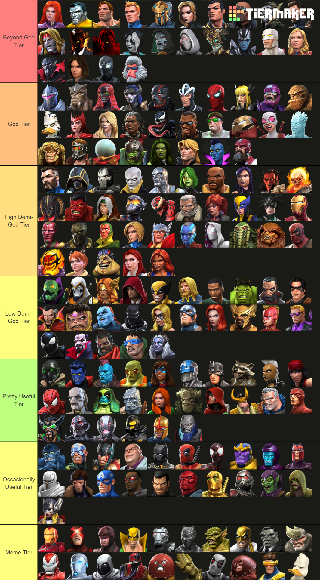 What Are Your Thoughts On My July 2020 Tier List Marvel Contest Of Champions