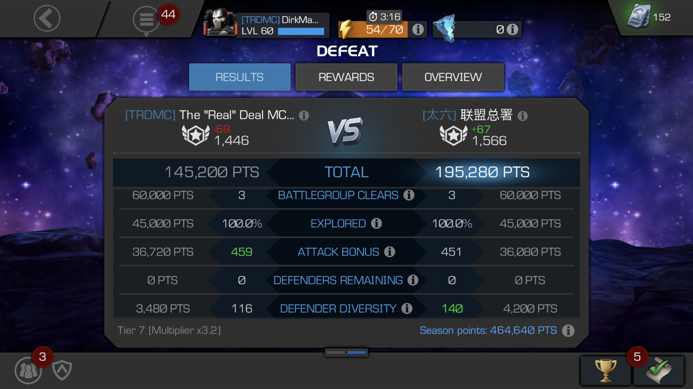 Over this AW scoring system  — Marvel Contest of Champions