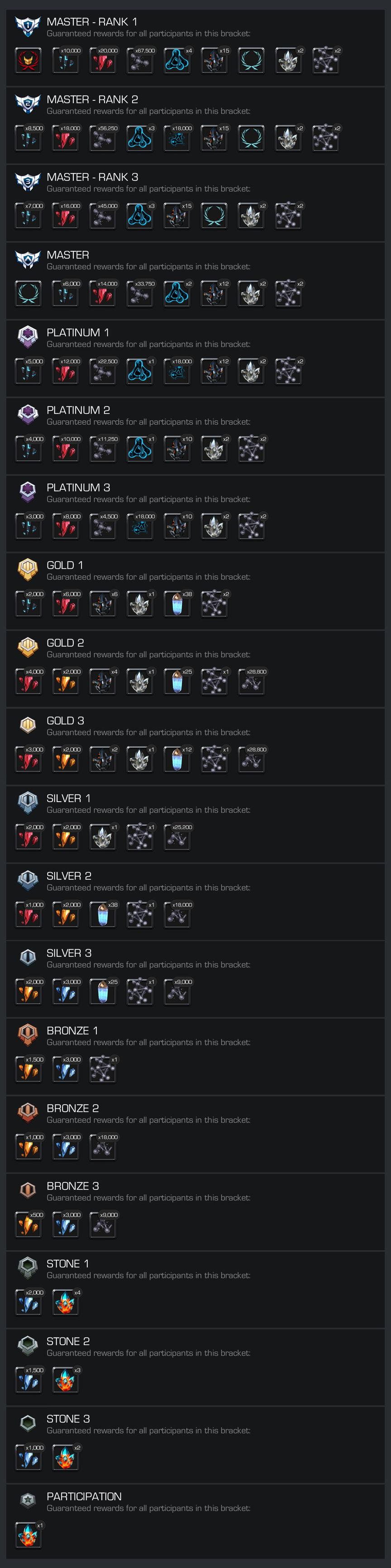 Les Saisons des guerre d'alliance Xng4nix8ibke