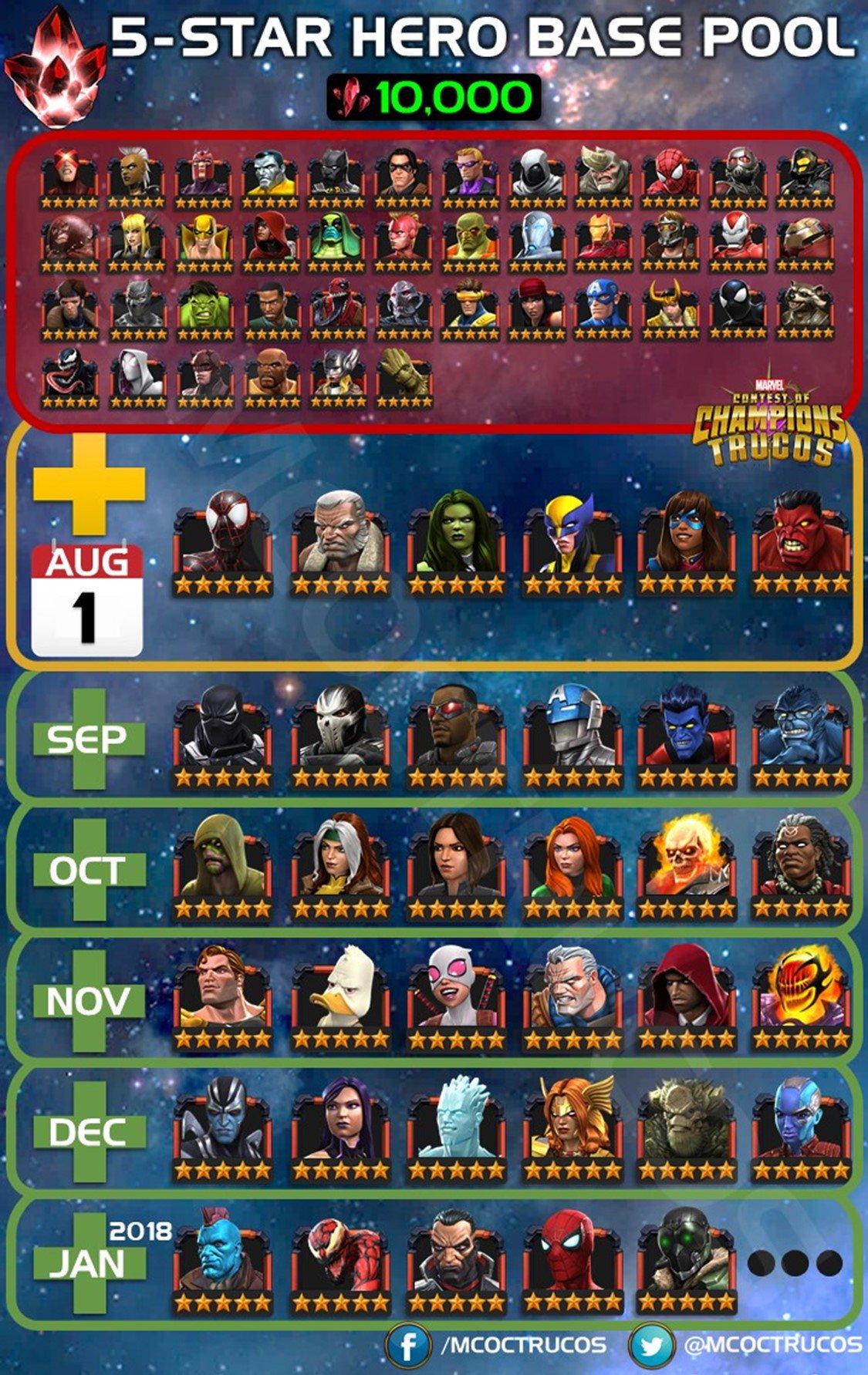 ae42fc185dbc Garbage tier — Marvel Contest of Champions