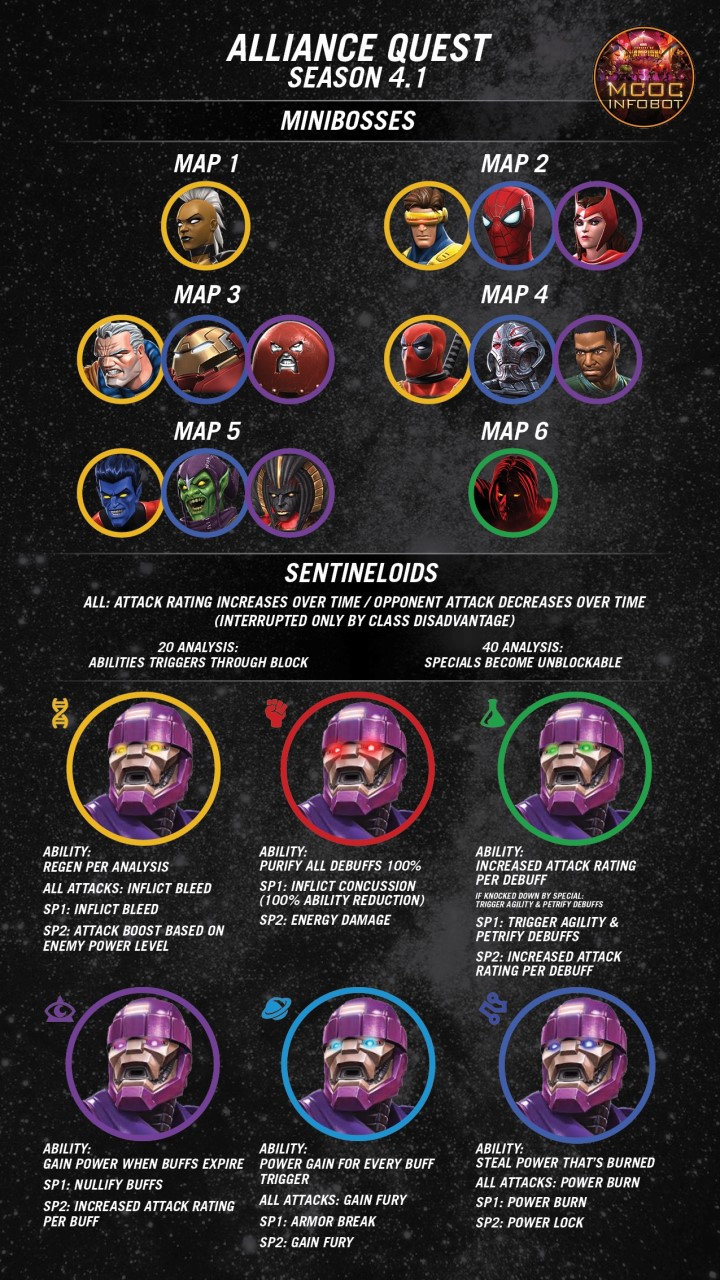 Map 3 Mcoc Map 3 Mcoc : How To Draw Australia Map ...
