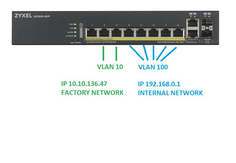 0-VLAN-Image.png