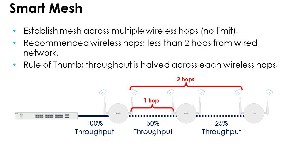smart-mesh.png