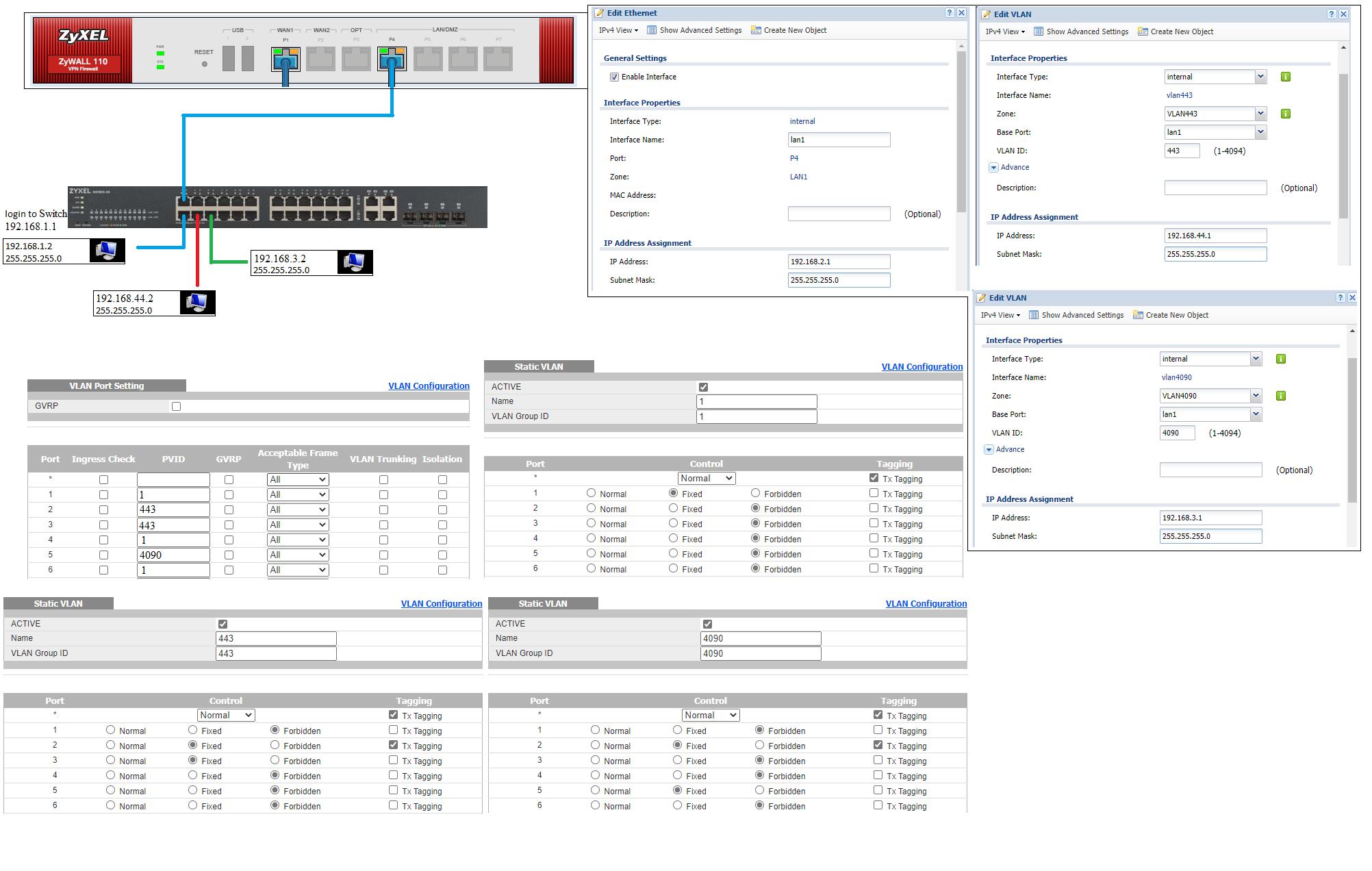 VLAN network.png