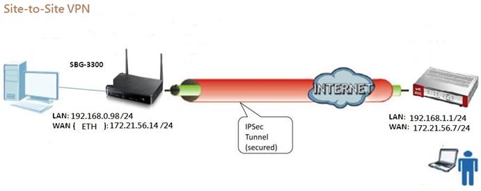 Torrent proxy 1377x
