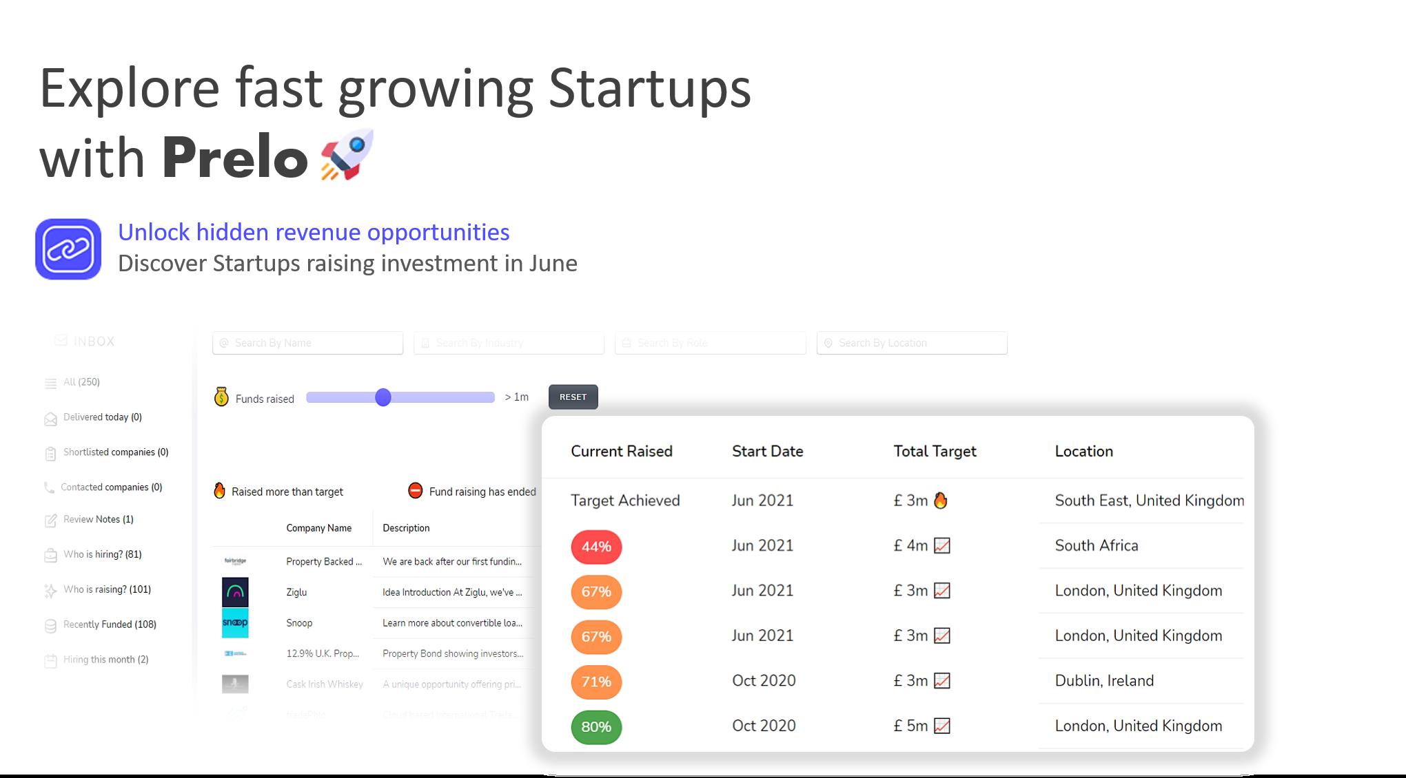 fast_growing_startups_prelo.png