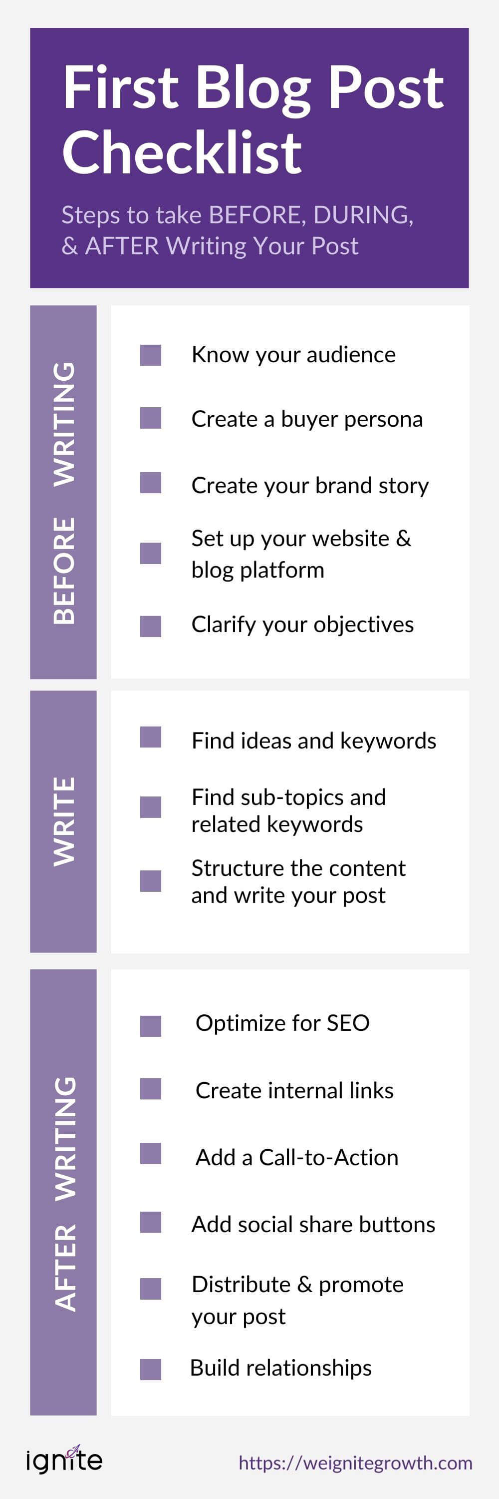 Blog Post Checklist_How to Write Your First Blog Post.jpg