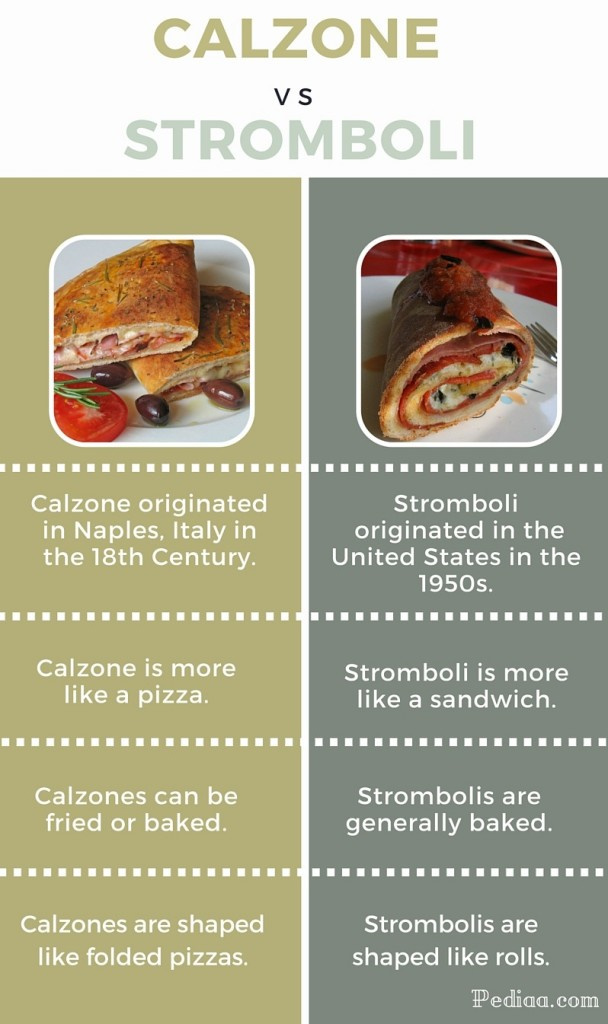 temp-Difference-Calzone-and-Stromboli-g.jpg