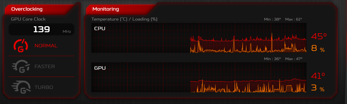 Speedshift in Throttlestop and some questions on