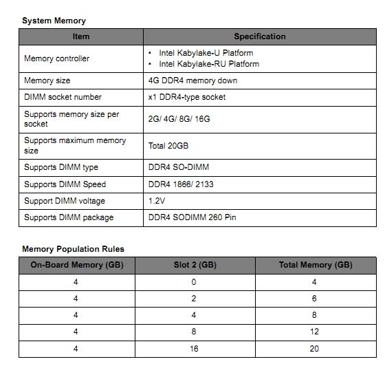 Aspire 5 A515-51-52CT quanto de memria ram suporta  Acer Community