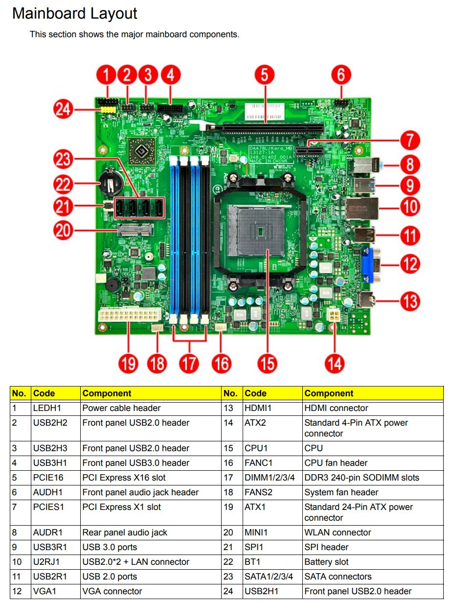 Wanted: Acer Motherboard Manual. — Acer CommunityAcer Community