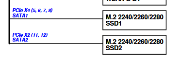 Adding an additional M 2 drive to Swift 3 - SF314-52-5840