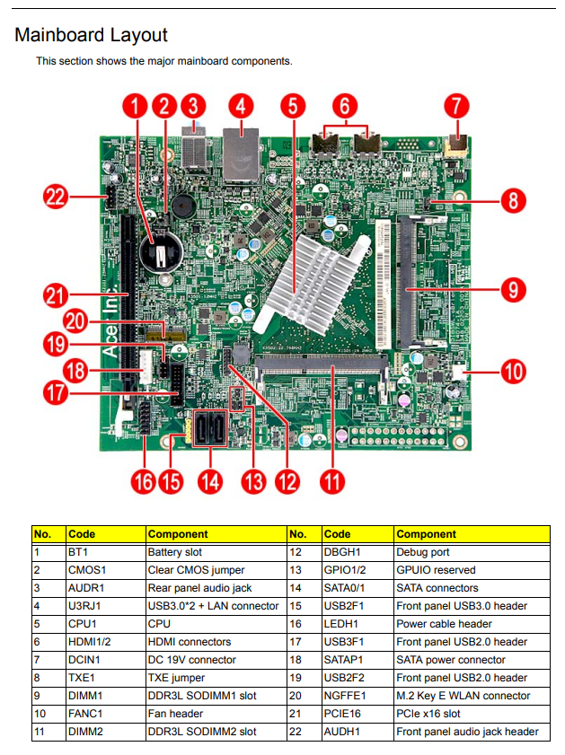 Motherboard Schematics For Axc