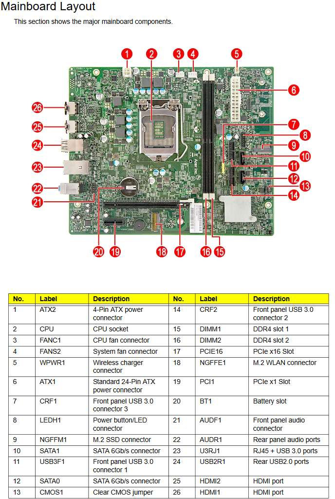 Acer Aspire Tc-780  Kbl  Motherboard Documentation