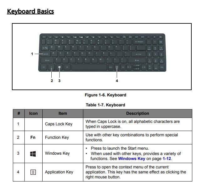 Keyboard Acer ASpire Model: A515-52-75XW — Acer Community