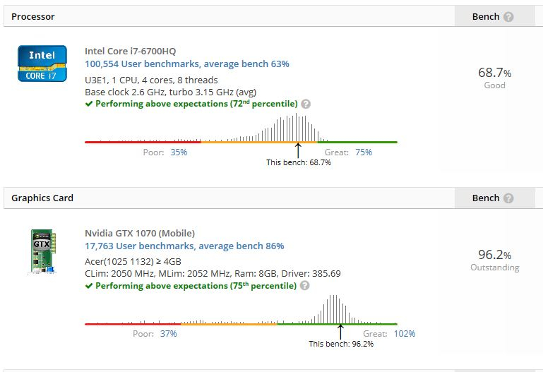 Heavy Performance Drops since BIOS update — Acer Community