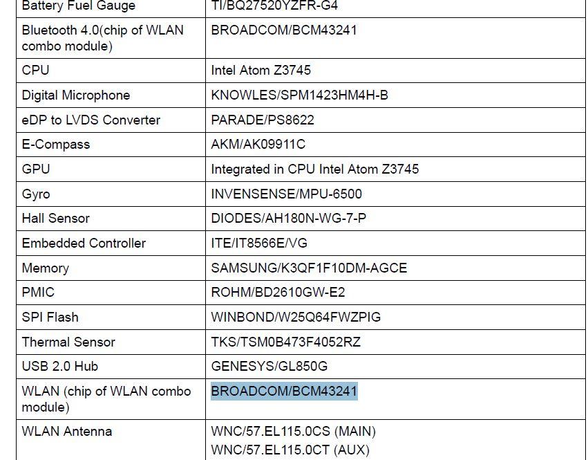 Broadcom BCM a b g n 2x2 Wi-Fi and - Alinc Technologies