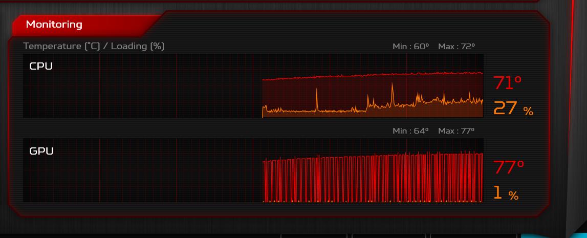 Predator helios 300 cpu and gpu temps are too high  plz help