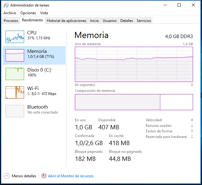 Usable Memory - 1 44GB RAM recognized of 4GB - Acer Aspire