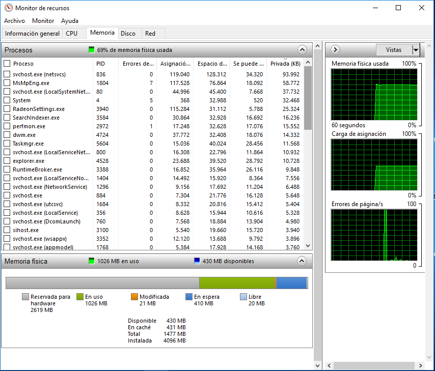 Usable Memory - 1 44GB RAM recognized of 4GB - Acer Aspire V5-122P