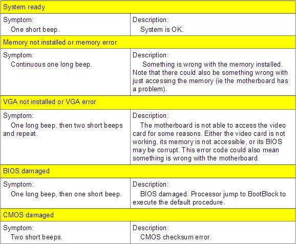 ZC 700g aspire beep codes — Acer Community