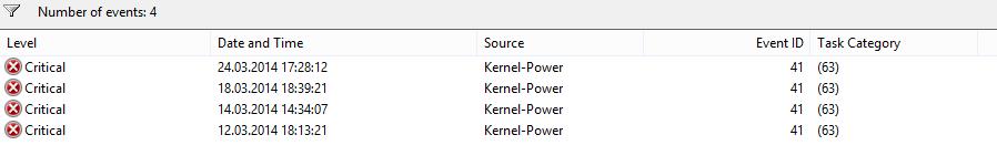 Acer Aspire E1-572 Critical errors, unexpected shutdown
