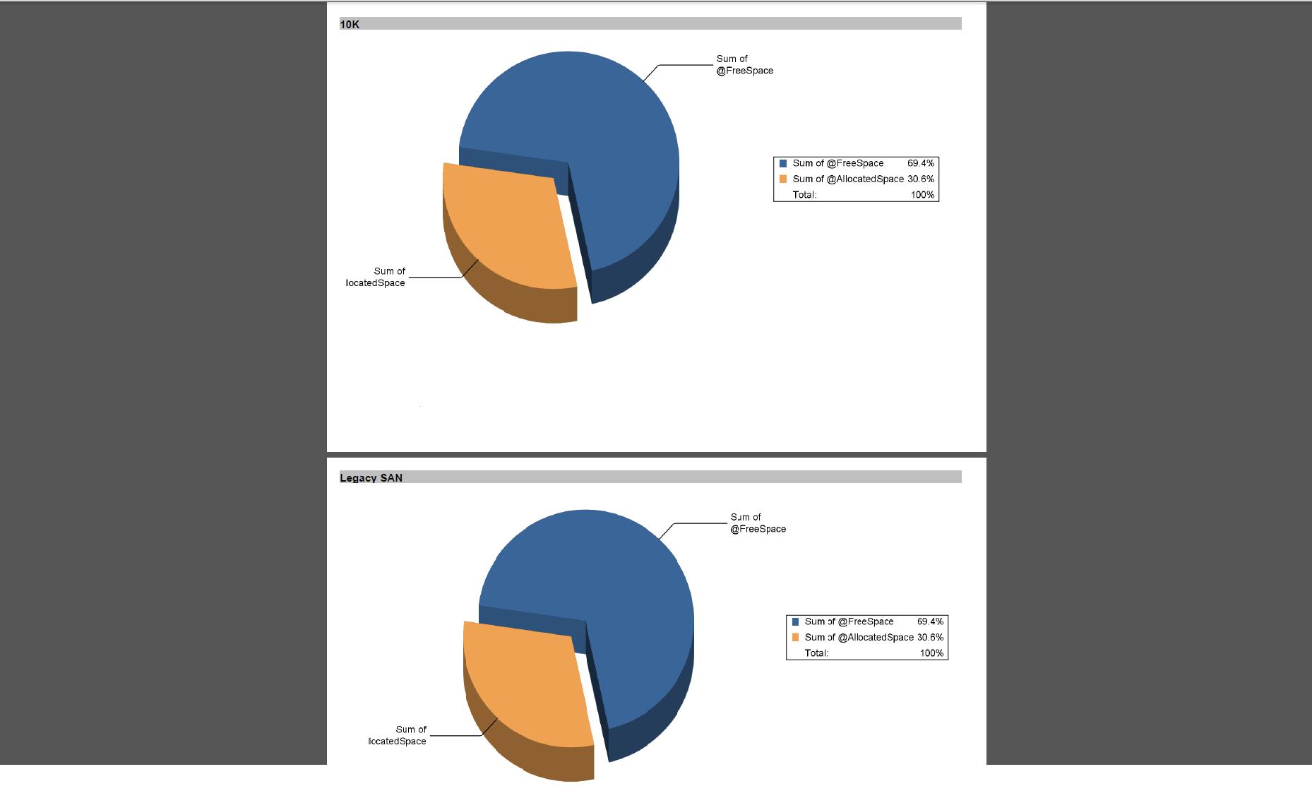 Creating pie chart for aggregate data opentext community imageg 1102k nvjuhfo Gallery