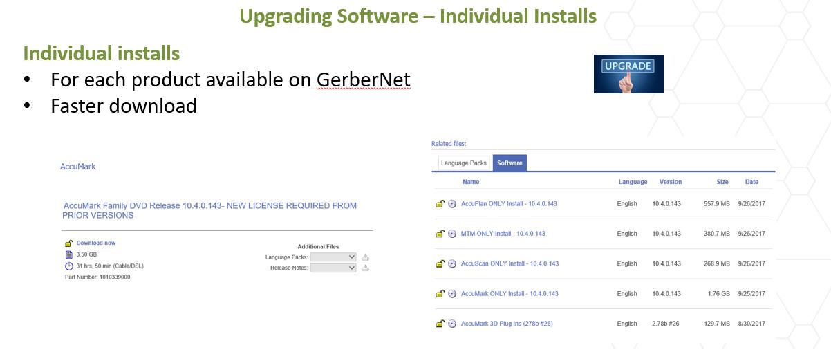 Individual Installs for download on GerberNET — Gerber