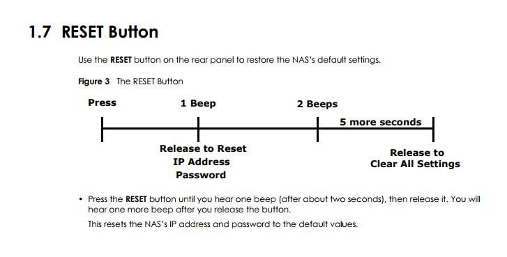 Nas326 password reset — Zyxel Home Forum