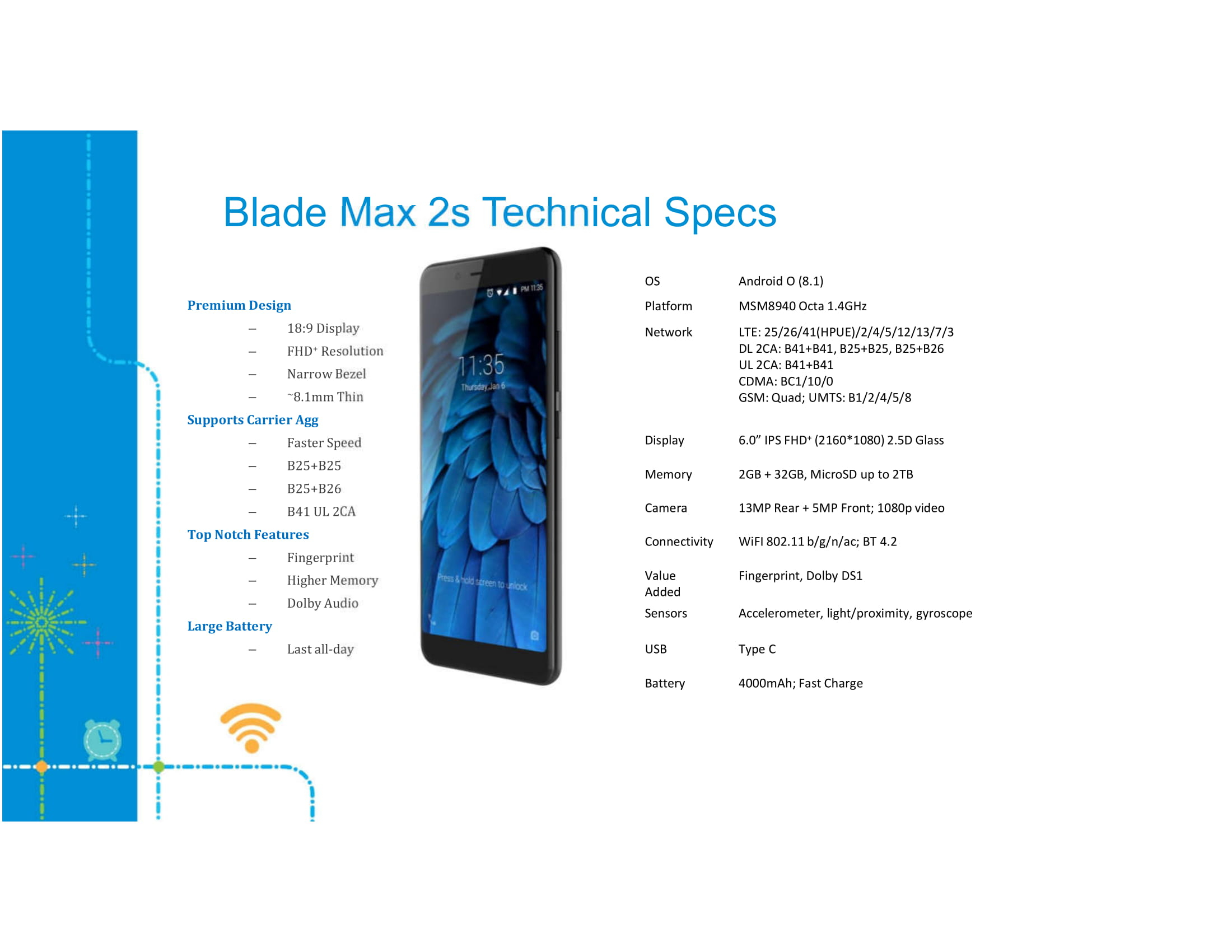 Blade Max 2S Owners Manual & Specifications — Z-Community