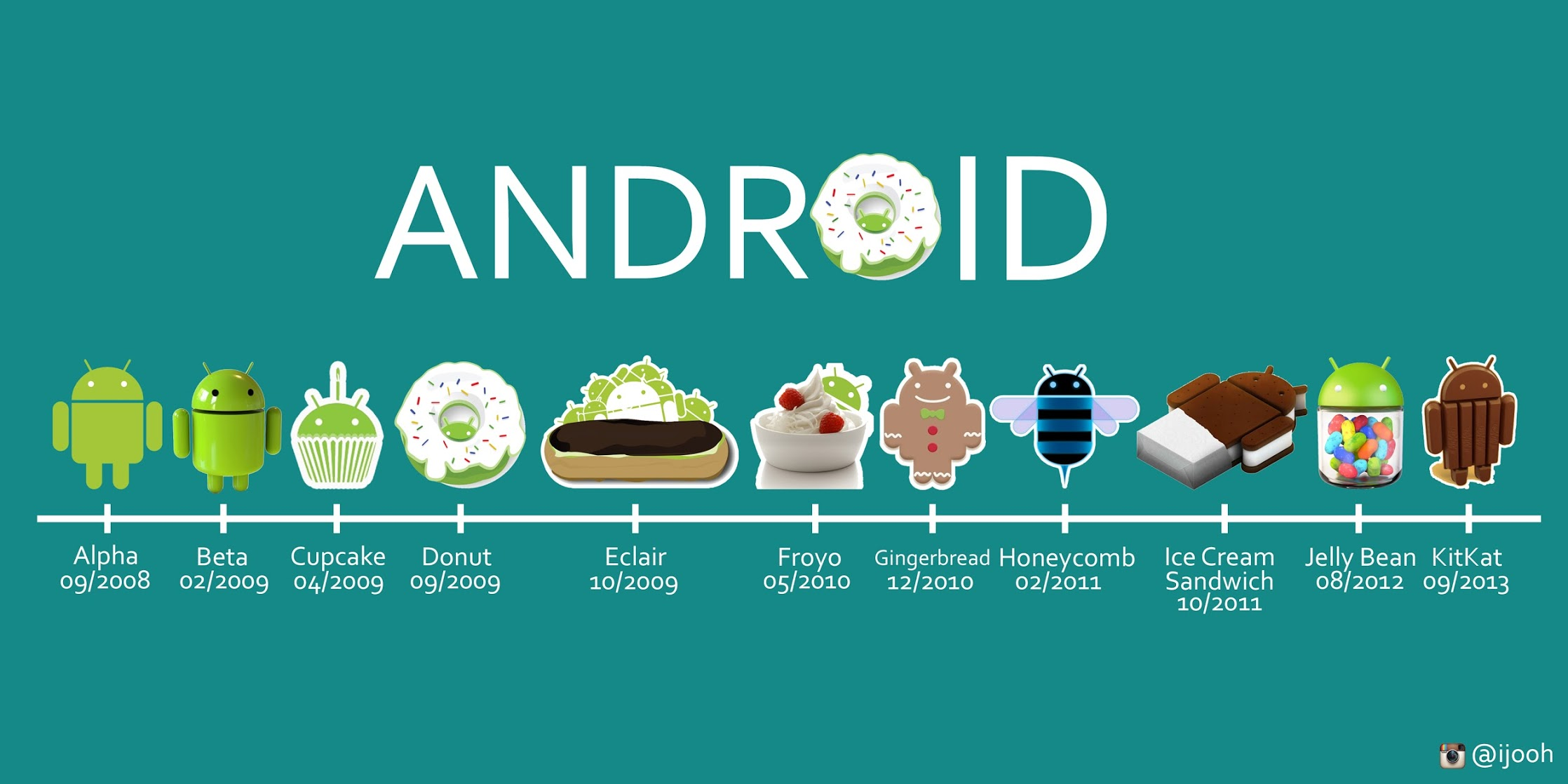 android-nombres-postres.jpg