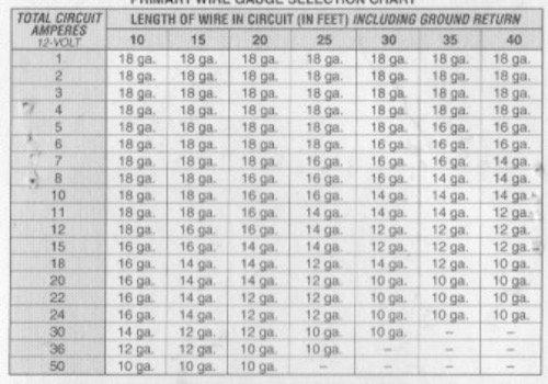 Wire size amperage chart bulk wire recommendation little guy forum ill greentooth Choice Image