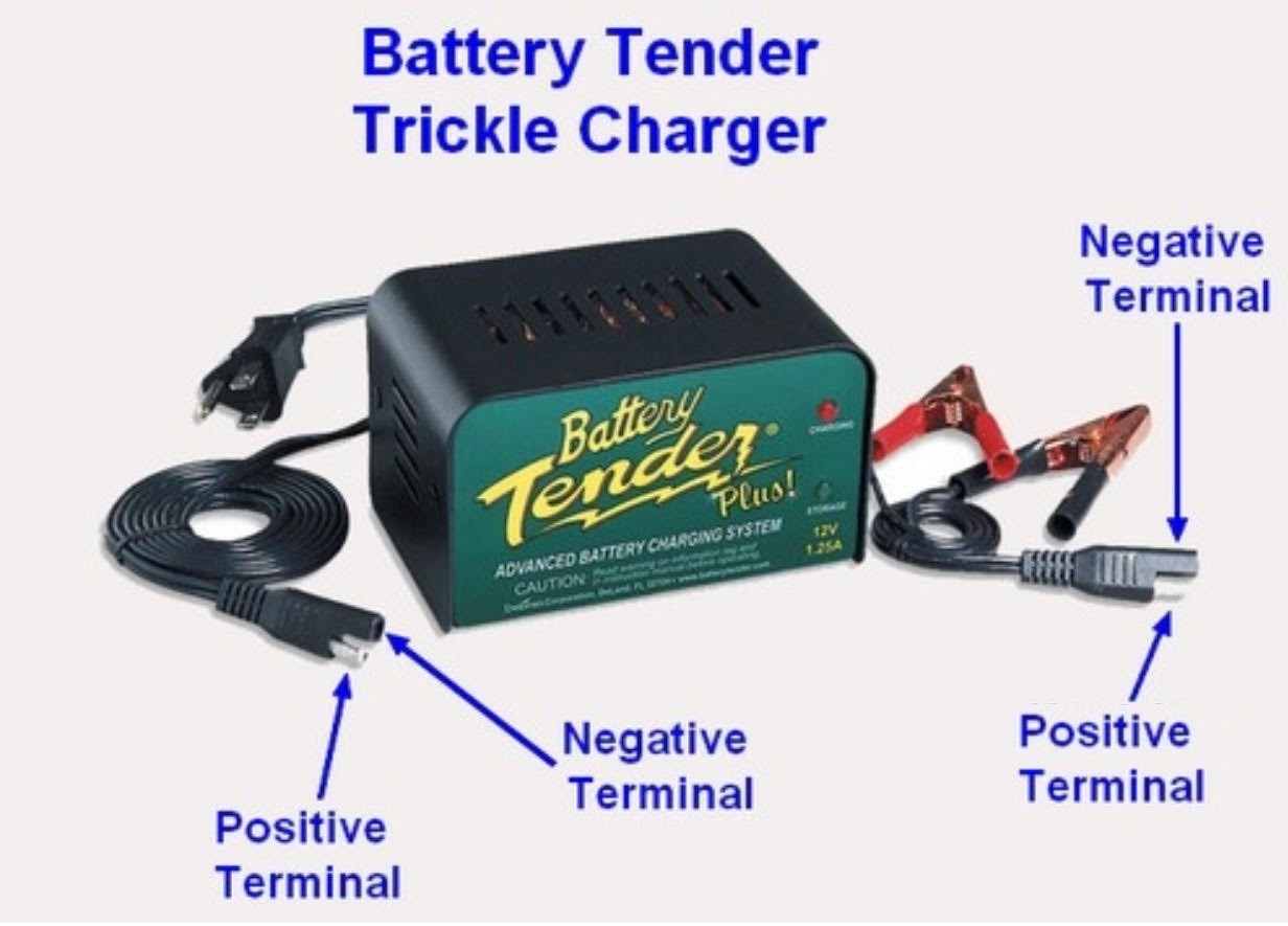 the bottom line here is that zamp solar does not wire their solar ports for  use with the battery tender brand trickle charge units, but only wires them  for