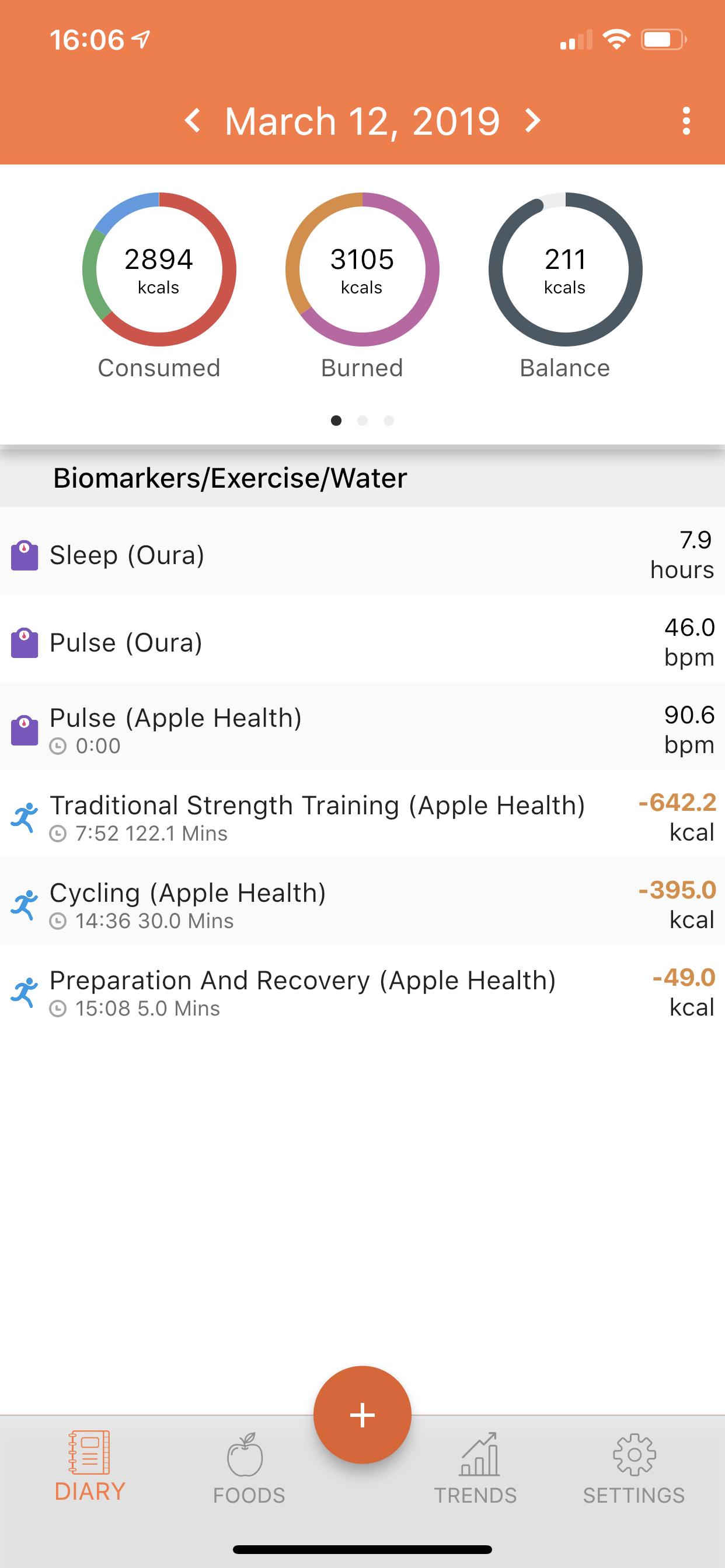 Apple Health Data Funkiness
