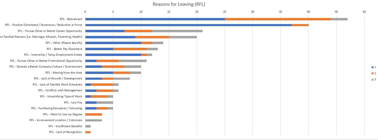 RFL-chart.png