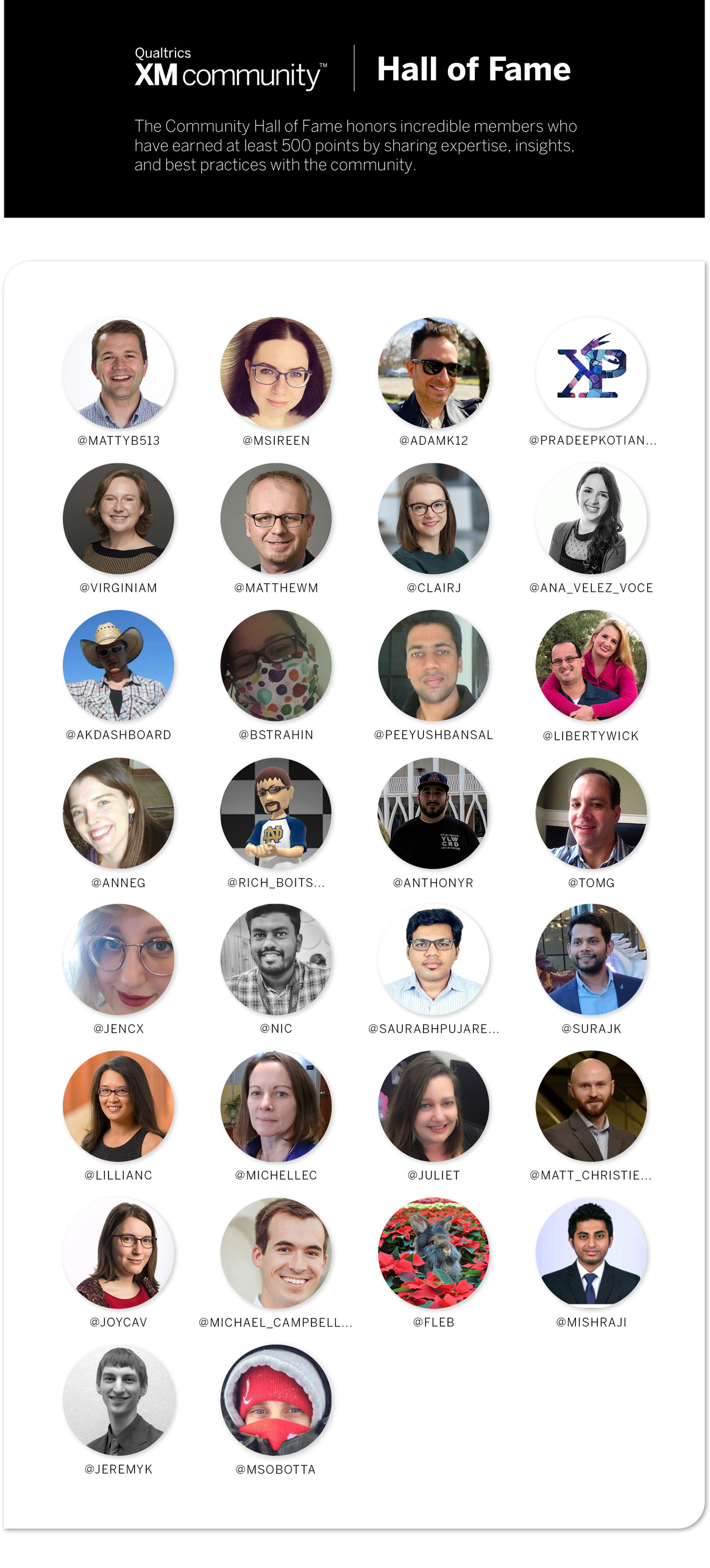 XM Community Hall of Fame. The Community Hall of Fame honors incredible members who have earned at least 500 points by sharing expertise, insights, and best practices with the community.