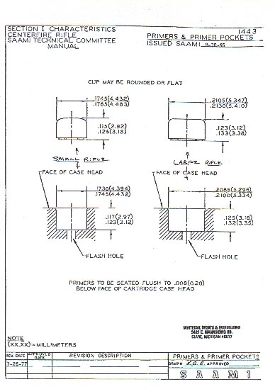 Winchester Large Pistol Primers — gunsandammo