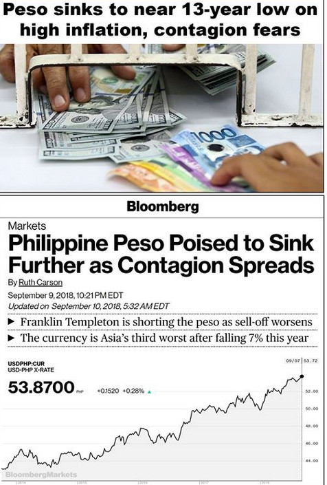 BLOOMBERG: Philippine Peso Sinks as Duterte Likened to Trump