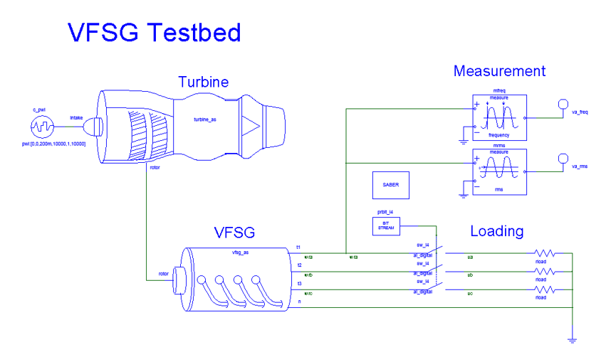 variable frequency starter generator testbed saber forum Generator Starter Kits vfsg design 43k