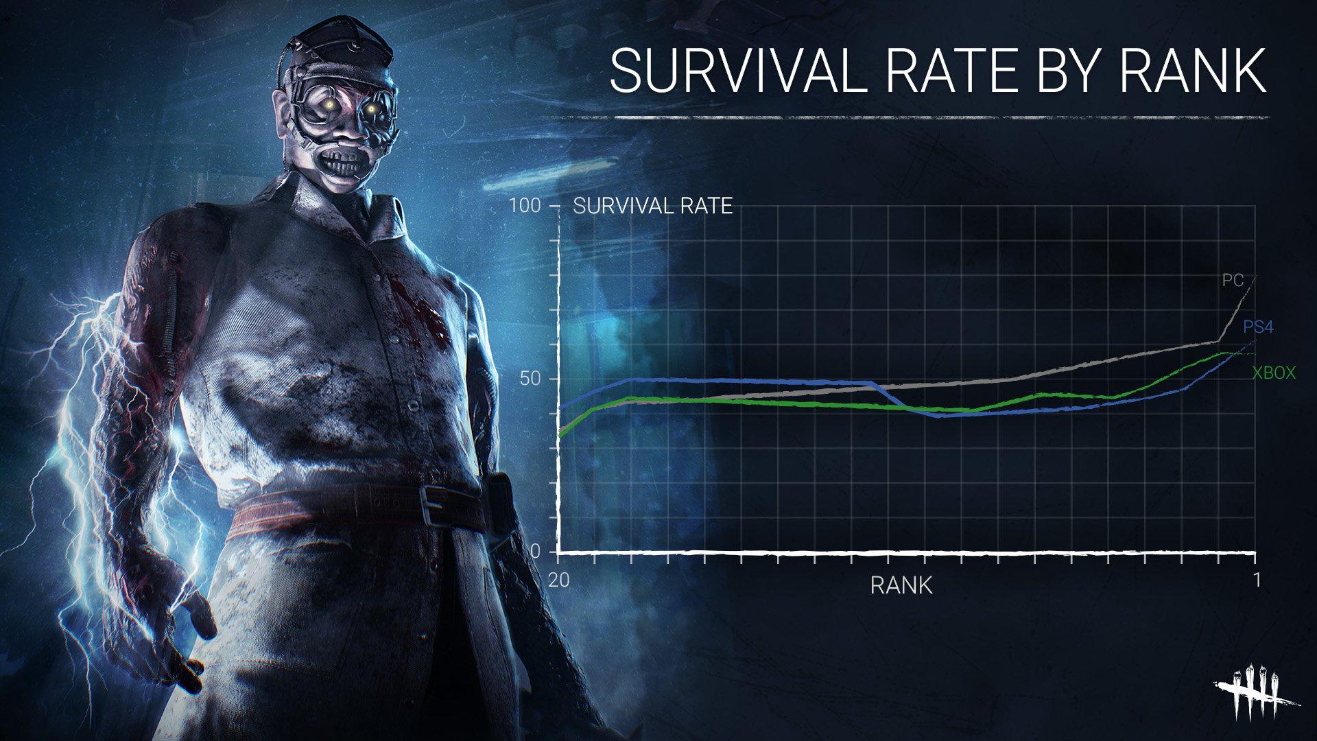 SURVIVAL_RATE.jpg