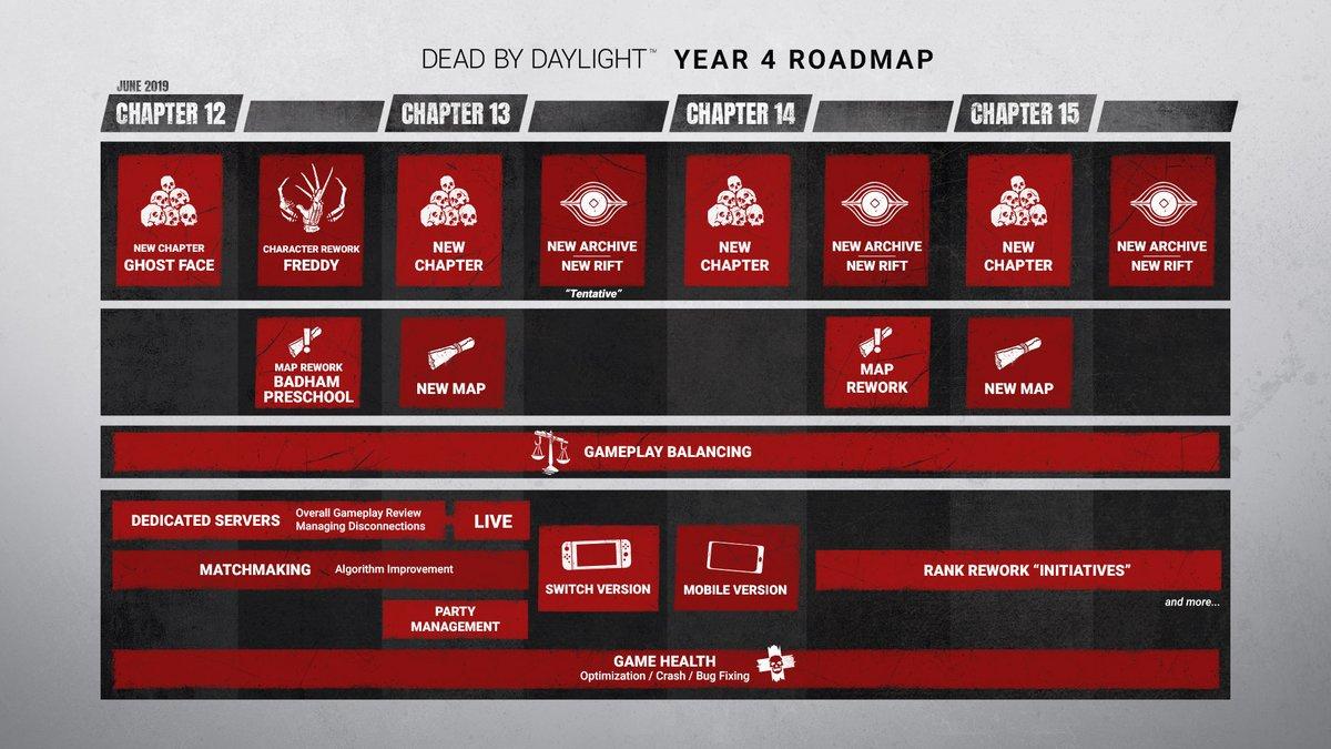 Dev road map.jpg