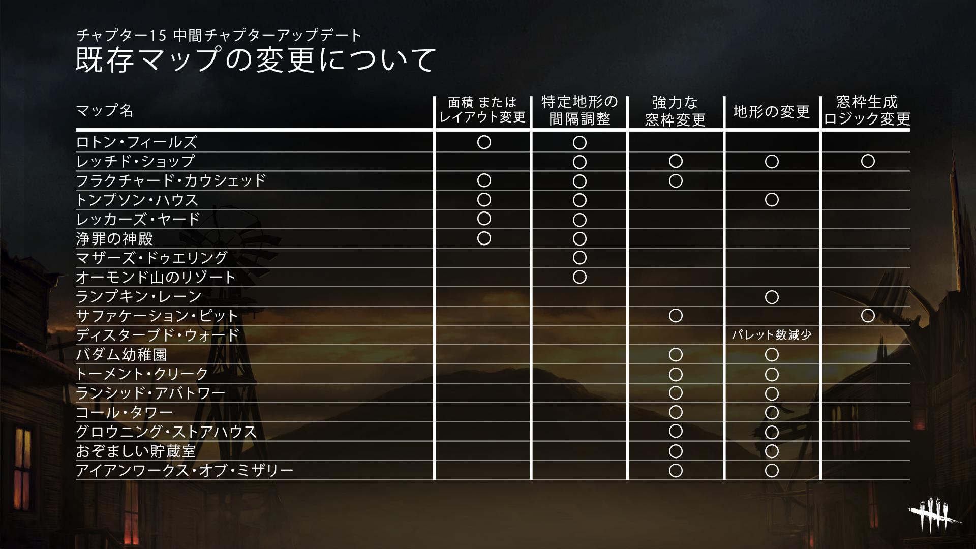 ChartTemp_JP2.png