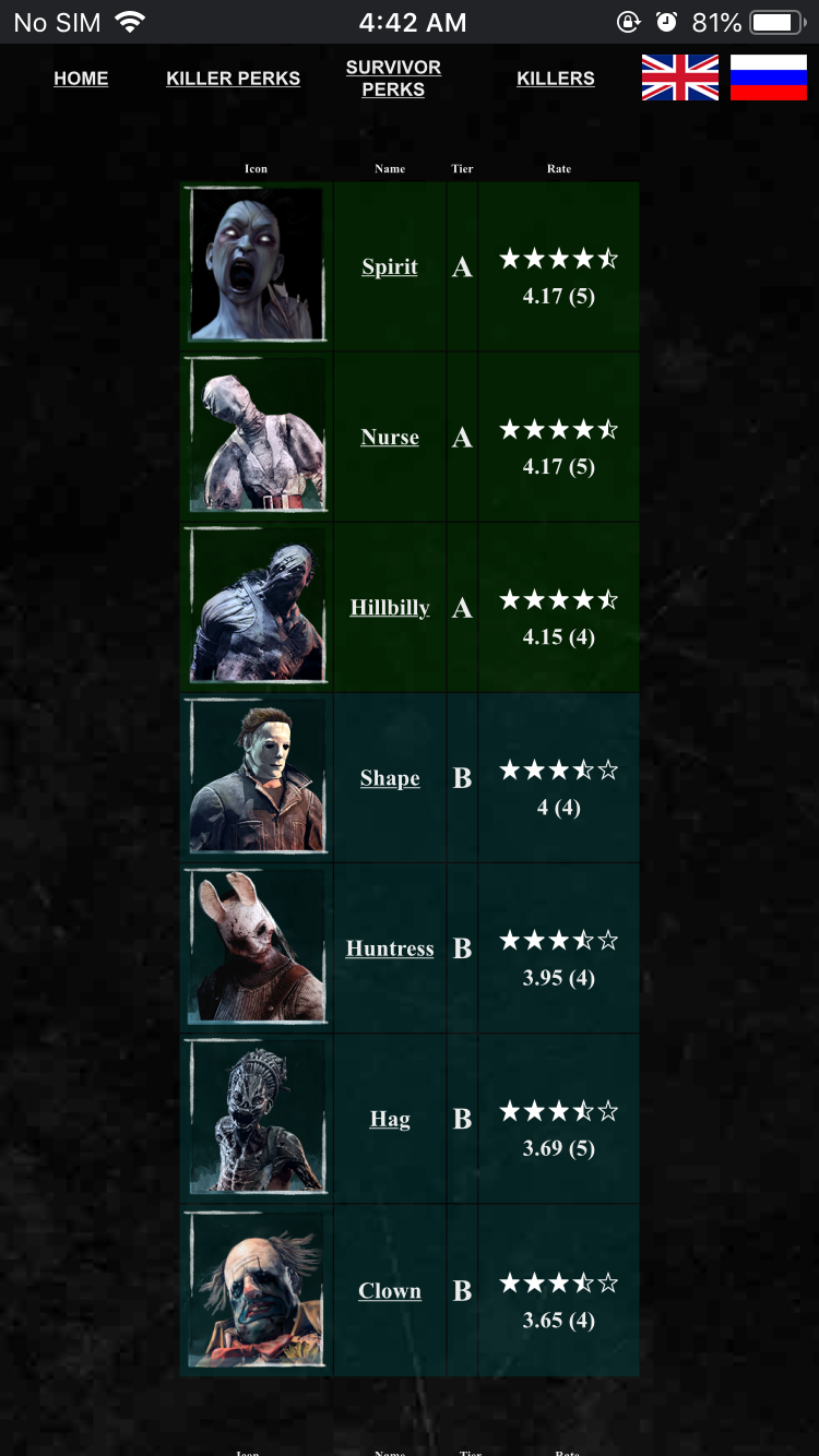SPIRIT MAINS REJOICE — Dead By Daylight