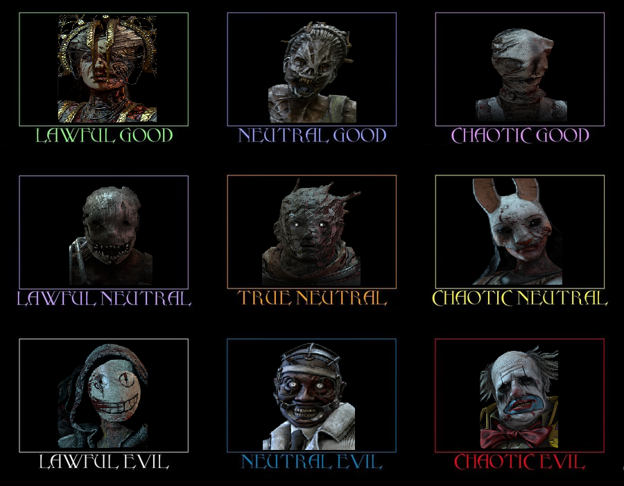 Alignment chart DBD.png
