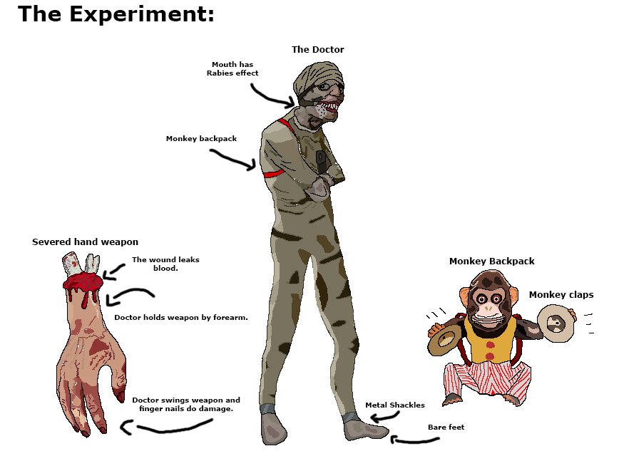 The Experiment (doctor skin).png