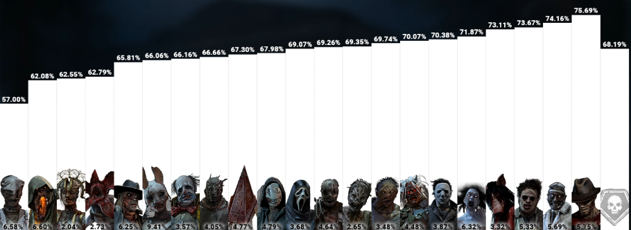 stats1496.png